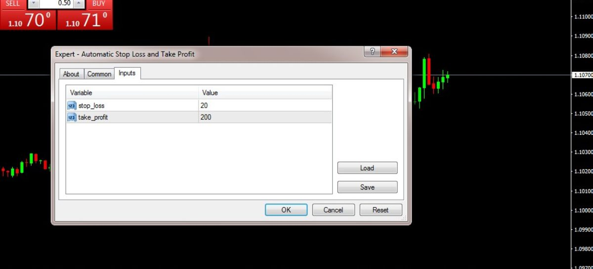 Free Ea For Automatic Stop Loss And Take Profit Mt4 Freebies Forex