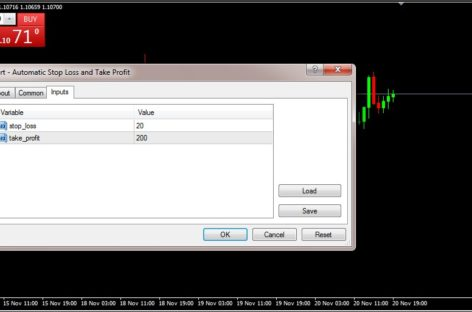 Ea Scripts Archives Freebies Forex