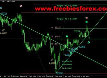 Elliot Fibo Trading System