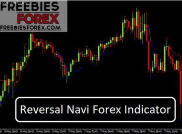 Reversal Navi Forex Indicator