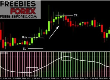 Swami Stochastic Indicator Download Free
