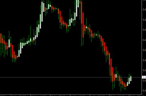 HA Trend Buffer Mt4 Indicator