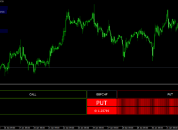 Binary options trading system 2021 military binary options breakout strategy in forex