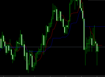 Trend Senmar Cross Mt4 Indicator